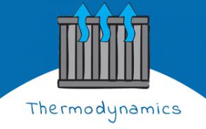 Class 11th Physics - Thermodynamics