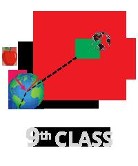 Class 9th - Gravitation