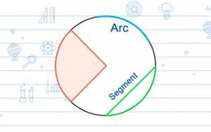Class 10th - Areas Related to Circles in Hindi