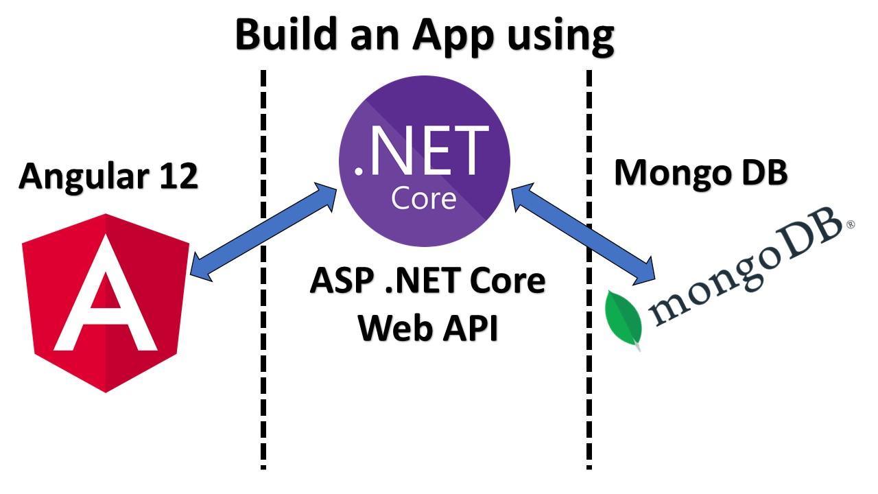 Full-Stack web app development with Angular 12, .NET Core Web API & Mongo DB